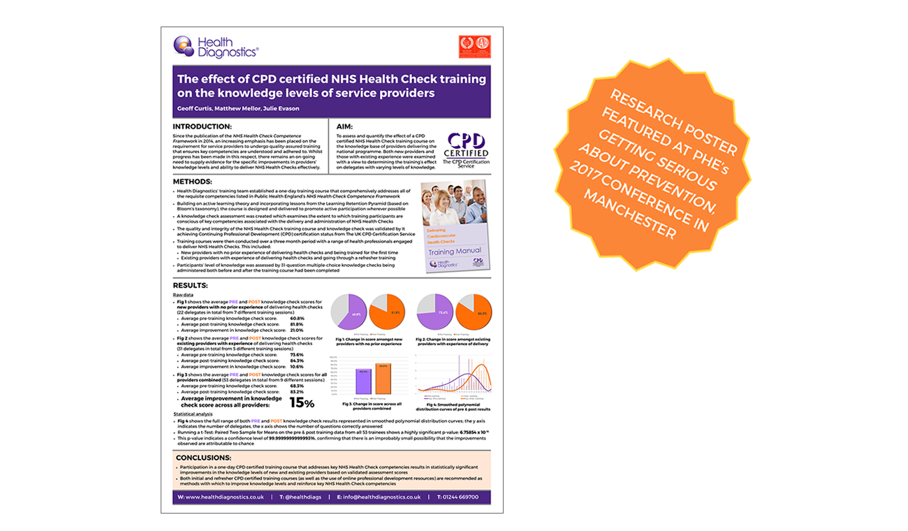 Health Diagnostics The Effect Of Cpd Certified Nhs Health Check